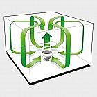 Geräuscharmer Raumventilator